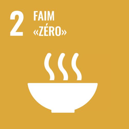 Éliminer la faim, assurer la sécurité alimentaire, améliorer la nutrition et promouvoir l'agriculture durable